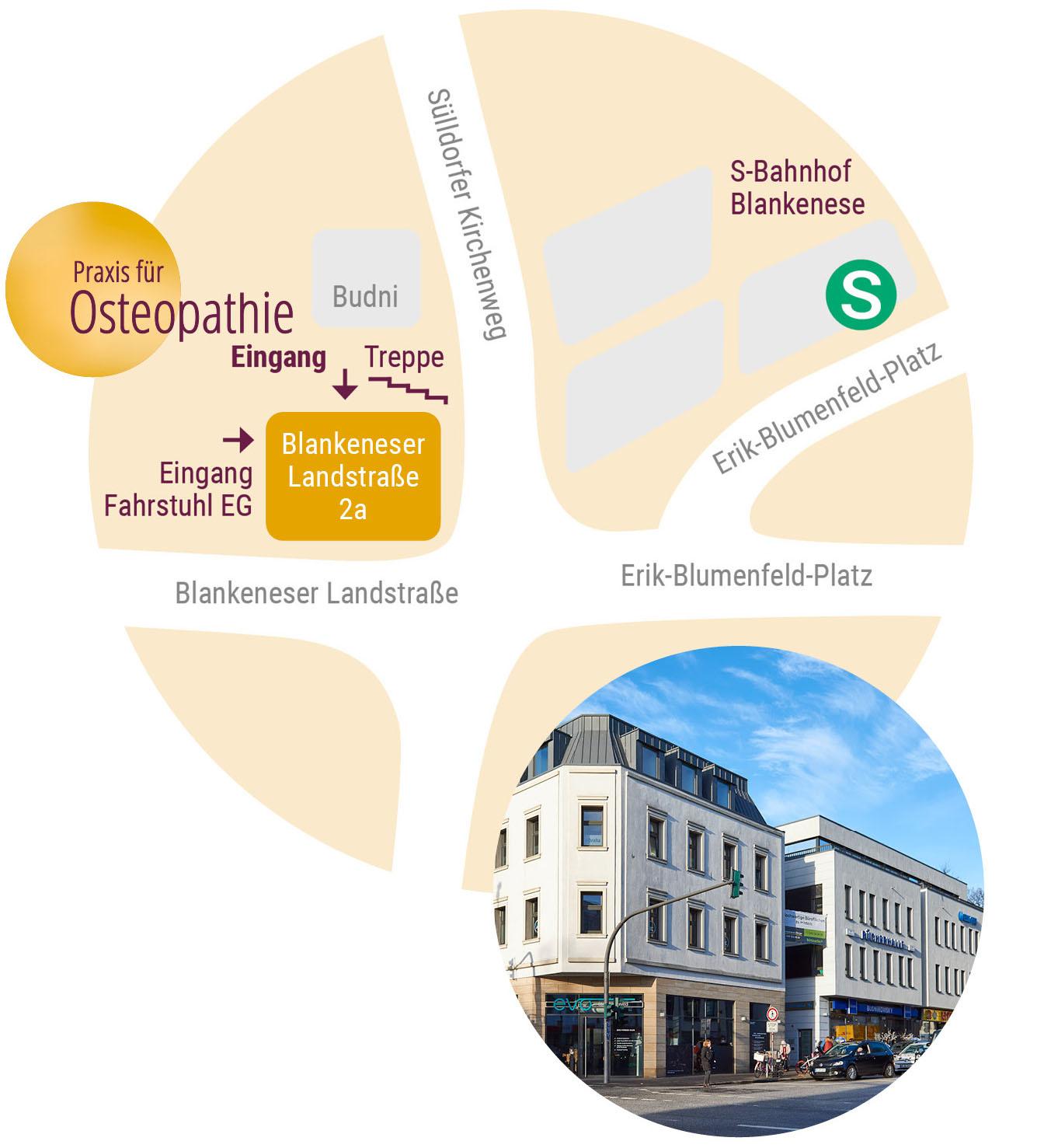Praxis für Osteopathie Kissner in Hamburg Blankenese